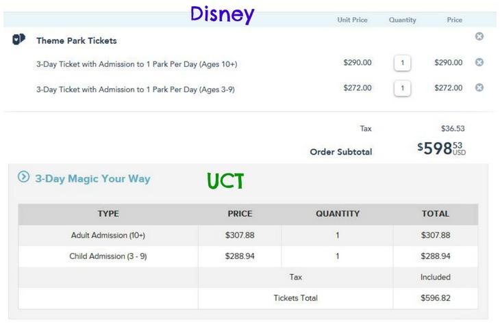 disney ticket